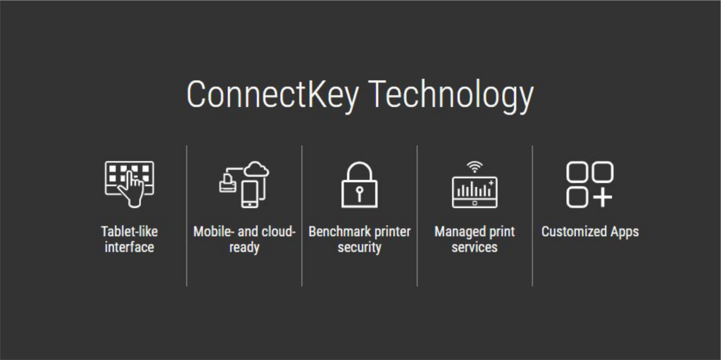 Xerox Cconnectkey Technology